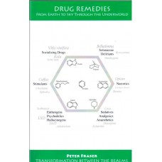 Drug Remedies